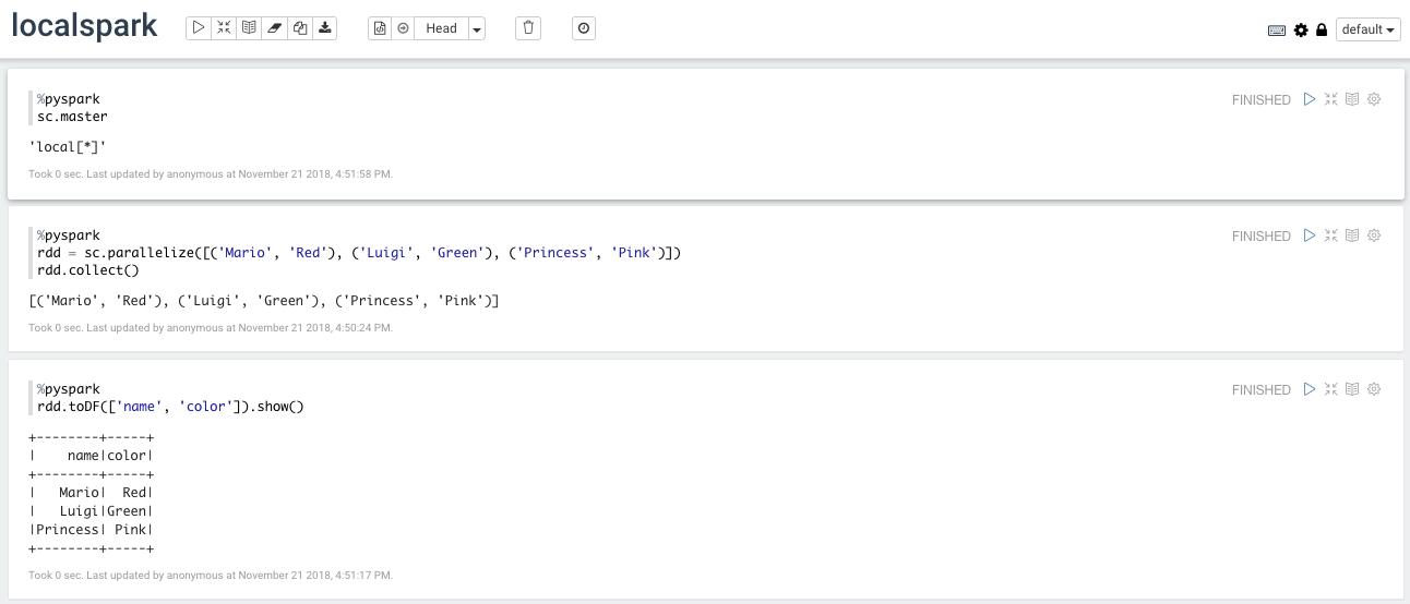 Developing AWS Glue scripts on Mac OSX | JJ's World